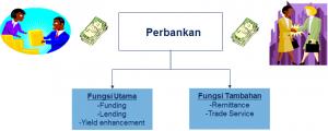 Intro to Treasury | Basic Treasury | Belajar Treasury