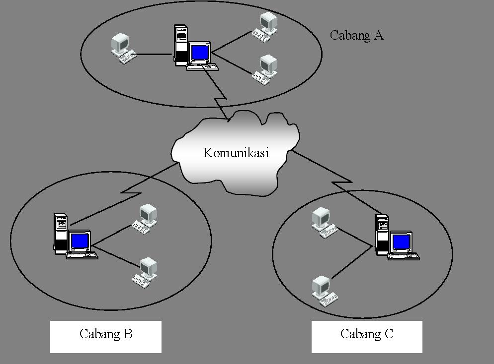 Manajemen Risiko Teknologi Informasi Sistem Informasi Perbankan