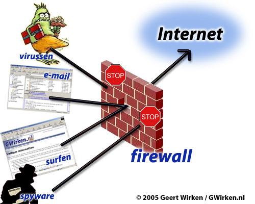 Teknologi Informasi : Masalah Sistem Komputer Perbankan